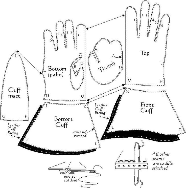 Main glove pattern