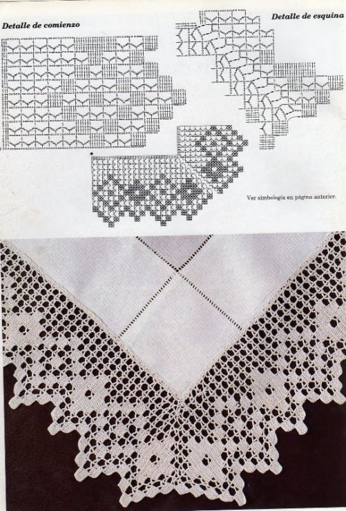 Best 3141 Puntillas crochet ideas on Pinterest | Crochet edgings ...