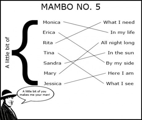 If you dont know mambo no.5...