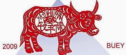 diosesencuerposhumanos: HORÓSCOPO CHINO DEL DÍA DE HOY...♥