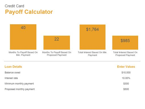 7 best images about microsoft templetes on Pinterest Microsoft - credit card payoff calculator