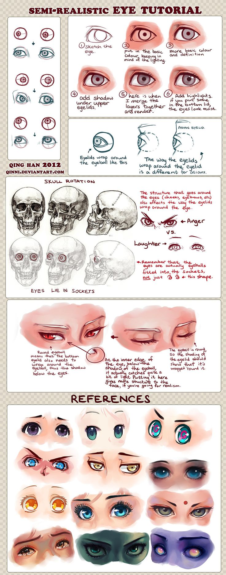 Semi-realistic + anime Eye Tutorial and References by ~Qinni on deviantART