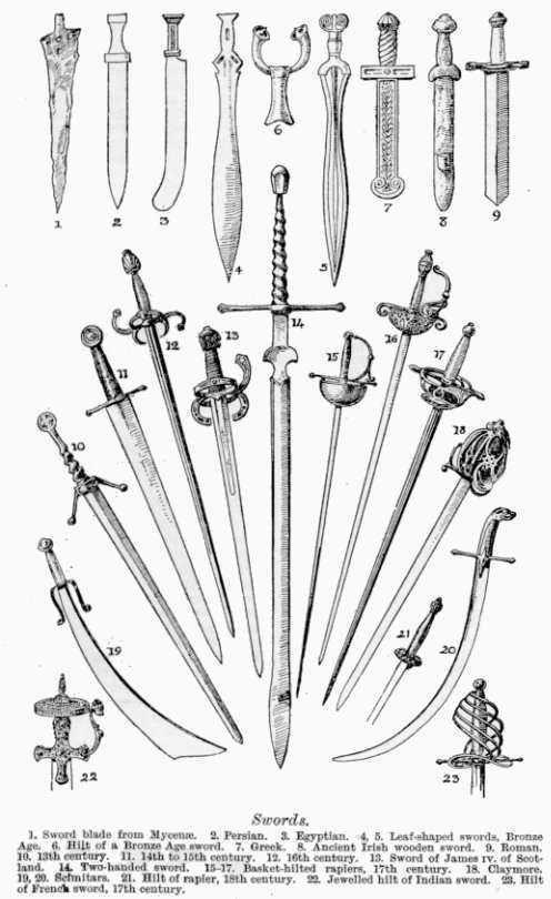 Tipos diferentes de espadas de hierro