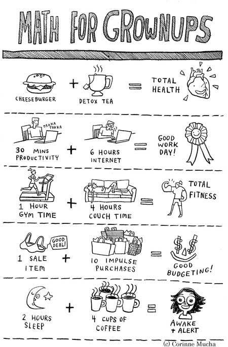 Fun facts! Math for grown ups!