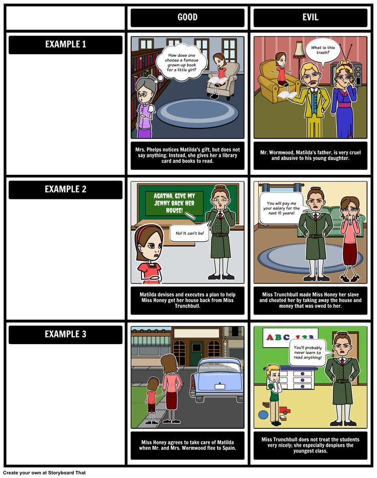 Create a theme storyboard for Matilda using our Grid