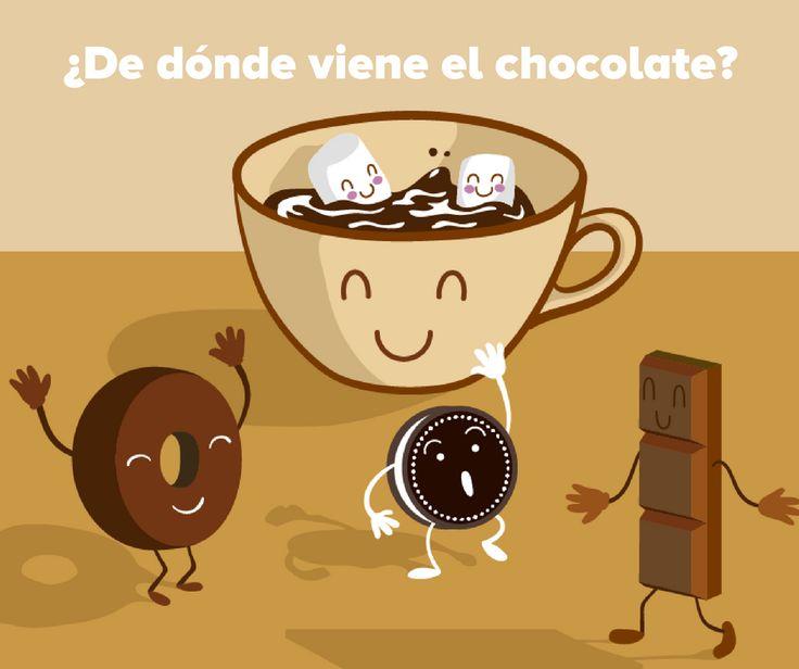 ¿De dónde viene el chocolate?