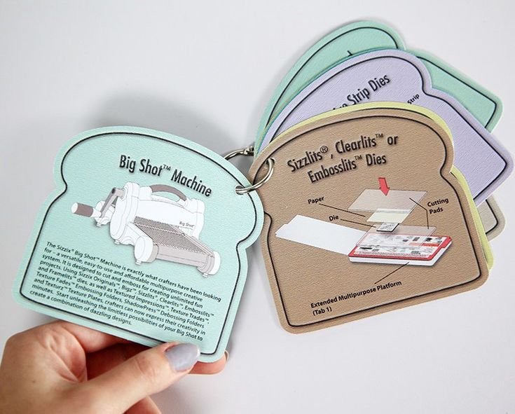Sizzix - The Sizzix Sandwich Booklet