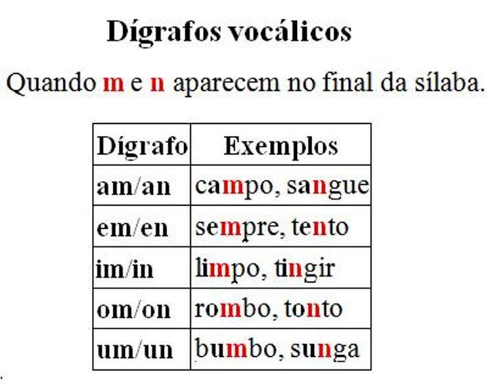 dígrafos+vocálicos.jpg (720×565)