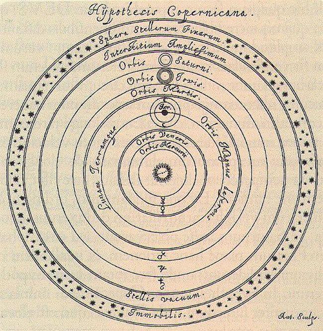 Nicolaus Copernicus, De revolutionibus orbium coelestium. (Six Books Concerning the Revolutions of the Heavenly Orbs) 1566-Tattoo Inspiration