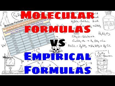 Worksheets Parts Per Million Problems Worksheet 17 best ideas about pressure unit conversion on pinterest empirical formulas vs molecular explained