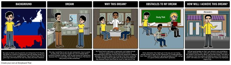 Dreams and A Dream Deferred by Langston Hughes - Connecting: As students compare and contrast these two poems, they will likely be thinking about their own hopes, wishes, and goals in life, and what would happen if they are unable to achieve them. Ask students to consider their most important dream or goal in their lives, and use the Storyboard Creator to make a five-cell depiction of their future dream.