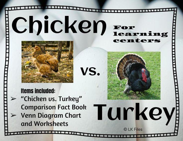 Venn Diagram Chicken Vs  Turkey For Pre