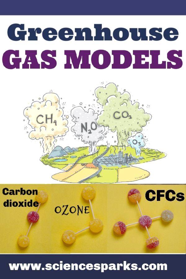 23 Global Warming Artwork Art In 2020 Greenhouse Gases Greenhouse Effect Greenhouse Gases Effect