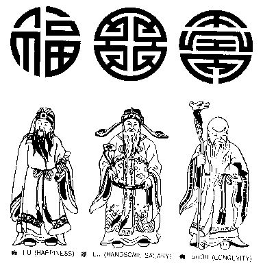 Fu Lu Shou (traditional Chinese: 福祿壽; simplified Chinese: 福禄寿; pinyin: Fú Lù Shòu) refers to the concept of Good Fortune (Fu), Prosperity (Lu), and Longevity (Shou). This Taoist concept is thought to date back to the Ming Dynasty, when the Fu Star, Lu Star and Shou Star were considered deities of these attributes respectively. The term is commonly used in Chinese culture to denote the three attributes of a good life.