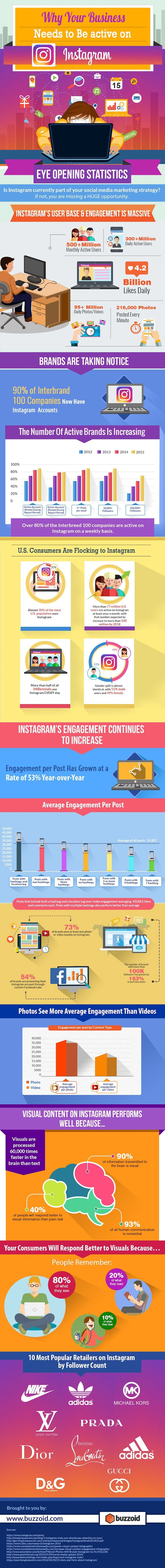 035f29b7e71517fdd1d5311b9a989591 Marketing Infographic : #Infographic: Why Your Business Needs to Be active on #Instagram ✨    #SocialM...