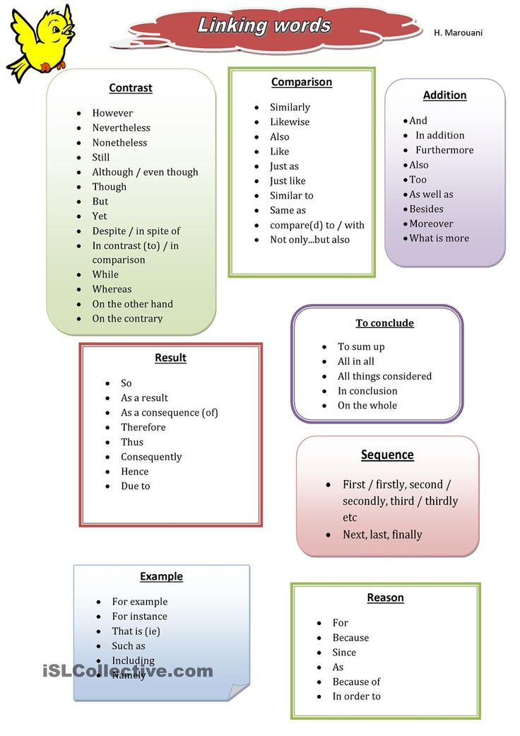 Essay writing linking words worksheet