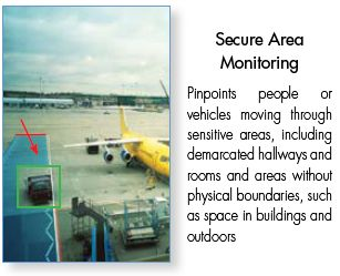 Secure Area Monitoring System