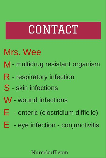 5 Communicable Disease Nursing Flashcards | NurseBuff #Nurse #Mnemonics #Flashcards #QDnurses  http://qdnurses.com/nursing-resources/qdmemes/