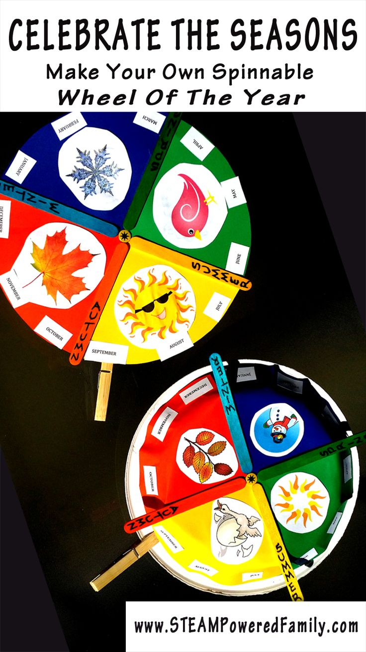 Celebrating the seasons - Create a Wheel of the Year that actually ...