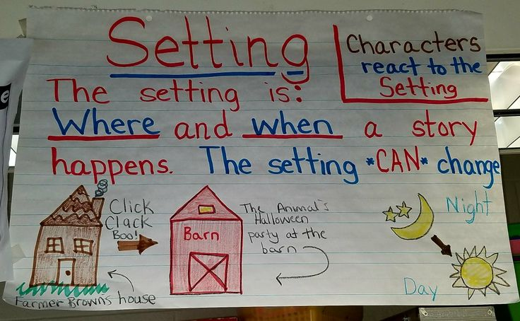 Setting anchor chart for first grade