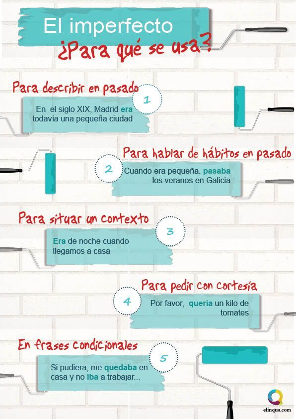 An infographics on #Pretérito #Imperfecto: how to use in Spanish according to different contexts