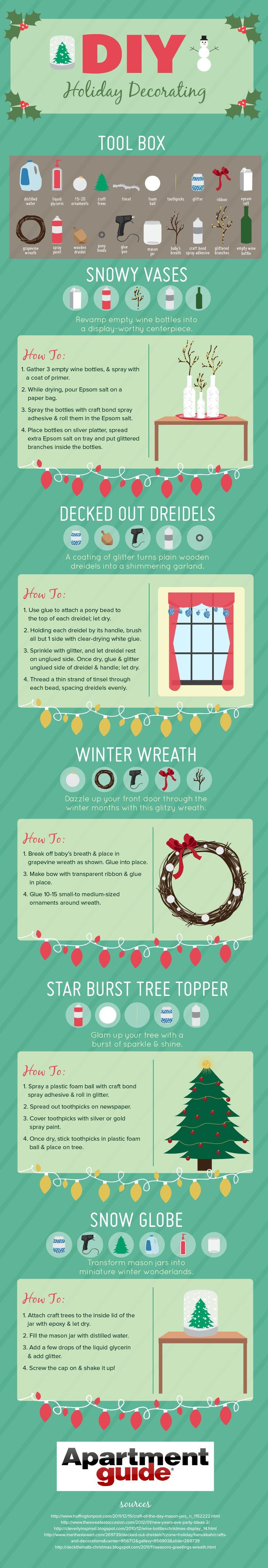 48 best Apartment Guide Infographics images on Pinterest