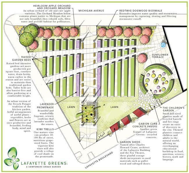 Landscape Architecture Blueprints 782 best _graphics images on pinterest | landscaping, architecture