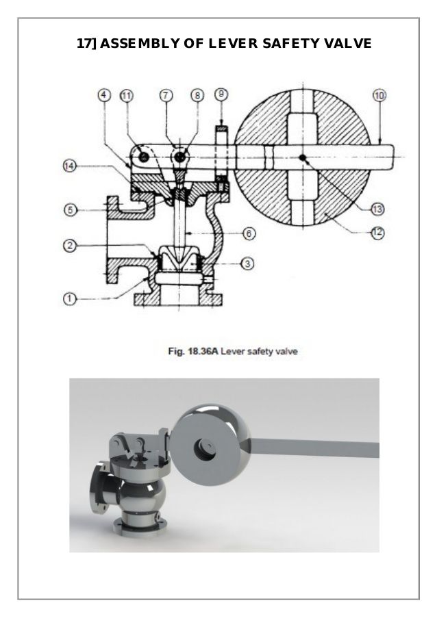 Assembly and Details machine drawing pdf   แบบงาน in 2019