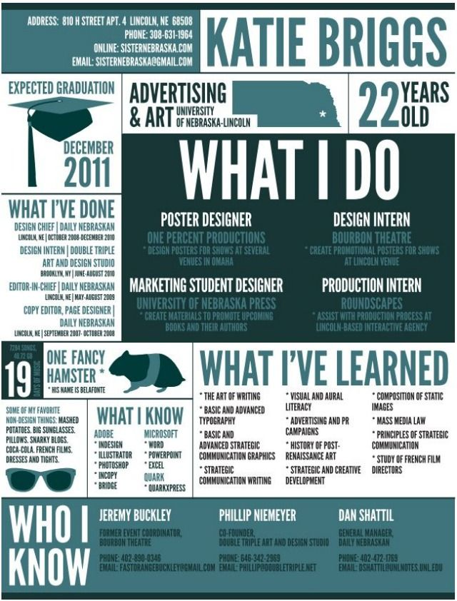 Unique Resumes 1000 images about unique resume samples on pinterest cool resumes cleanses and cv ideas 1000 Images About Creative Cv Inspiration On Pinterest Infographic Resume Creative Resume And Ashley Spencer