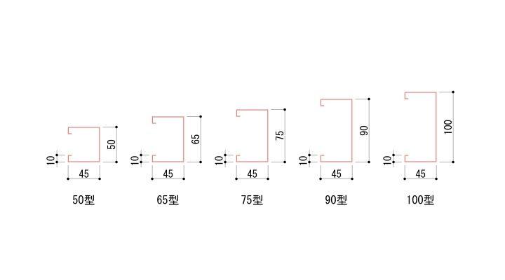 Lgsの寸法 詳細
