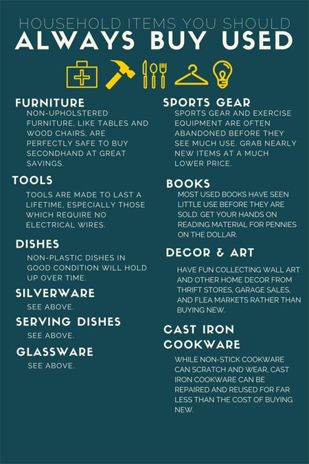 New Apartment Checklist Household Items