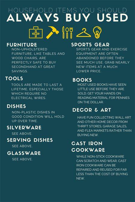 Best 25+ Apartment checklist ideas only on Pinterest | Apartment ...