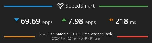 My Speed test Result - Download 69.69 Mbps - Upload 7.98 Mbps - Ping 218 Ms. What's yours? #SpeedSmart