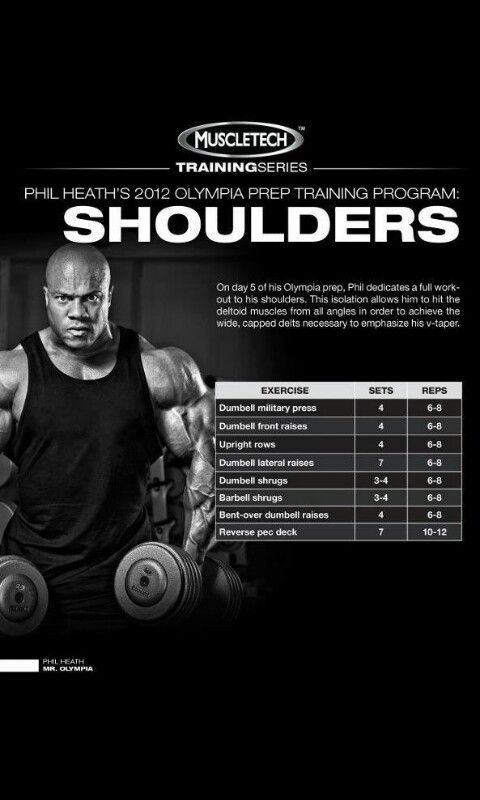 Phil Heath 2012 Olympia prep Traning (Shoulders) Day #5