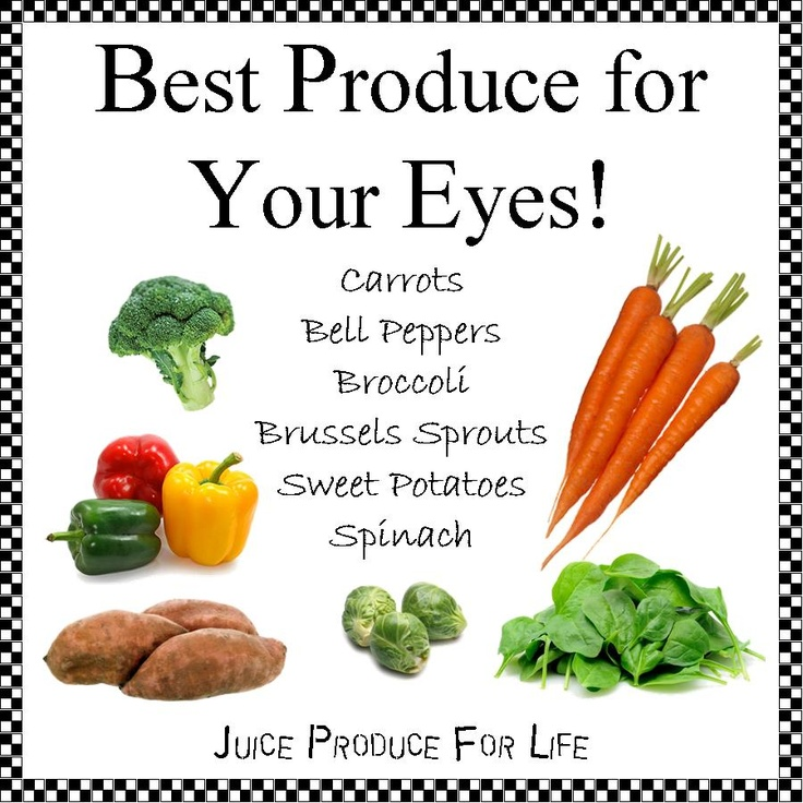 Natural Food For Good Eyesight