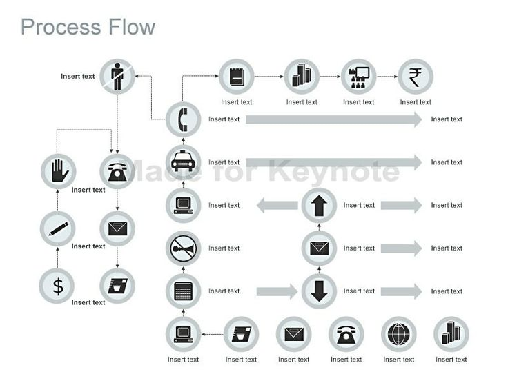 70 best images about process design on pinterest