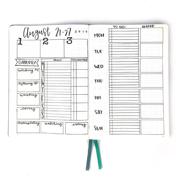 1329 best Art : Bullet Journal Spreads images on Pinterest