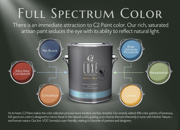 21 best images about c2 paint products on pinterest for Paint color spectrum