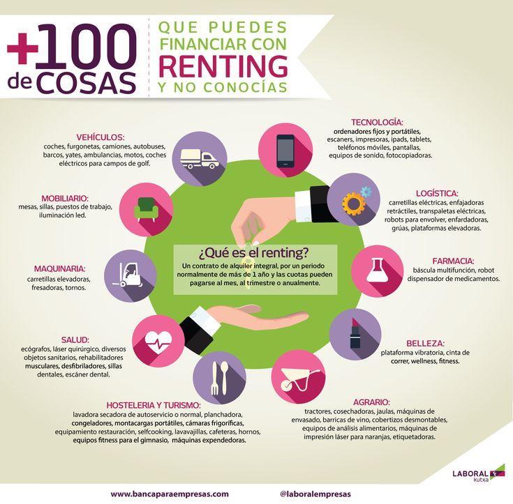 ¿Qué cosas puedes financiar a través del renting? Más de 100 cosas que puedes financiar con el Renting y no sabias.