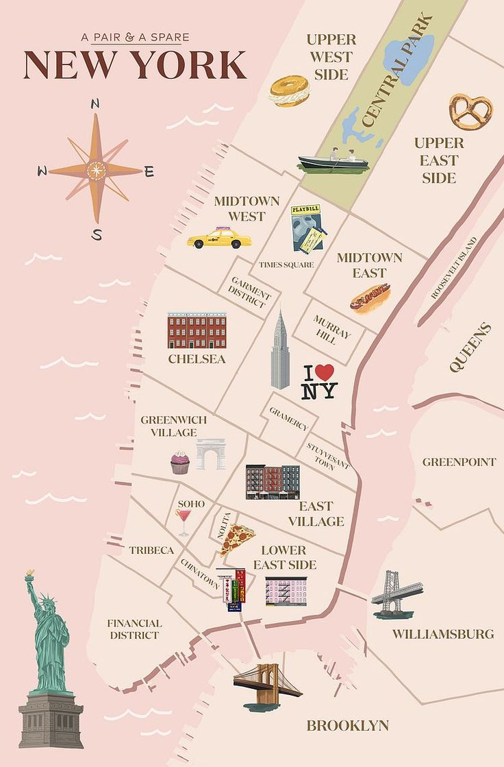 How to Plan (And What To Pack) For Your Trip To New York (a pair & a spare)