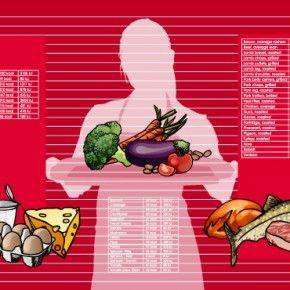 Проверьте калорийность и питательную ценность различных ингредиентов, которые вы используете для приготовления блюд.