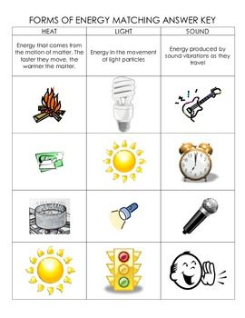 SCIENCE - Forms of Energy Matching Cut and Paste- Definitions and Examples