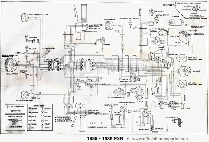 Simple Harley Wiring Diagrams Harley Davidson Wiring