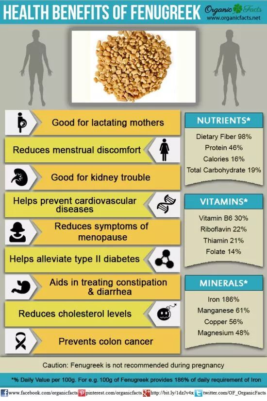 how to take fenugreek seeds for increasing breast milk