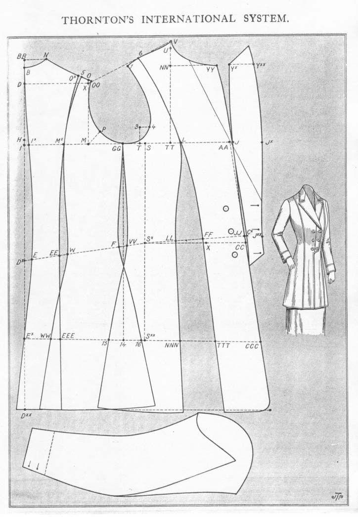 143 best Coat, Jacket & Shrug Patterns images on Pinterest   Sewing ...