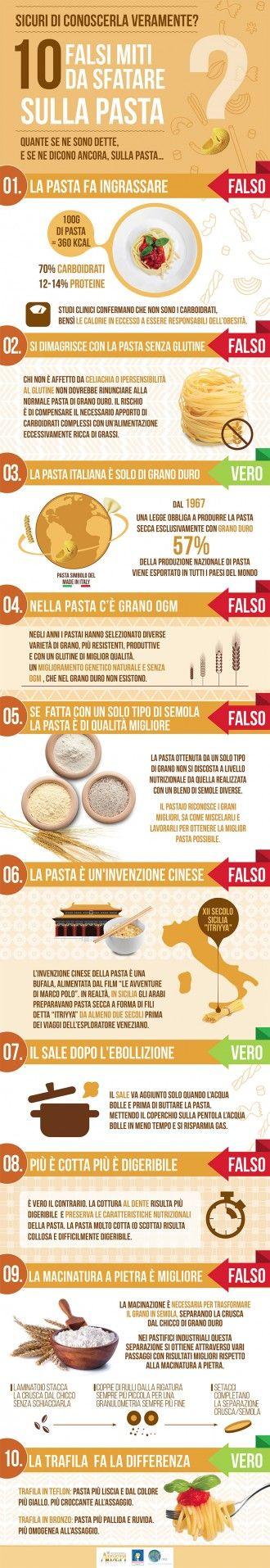 Infografie sulla pasta
