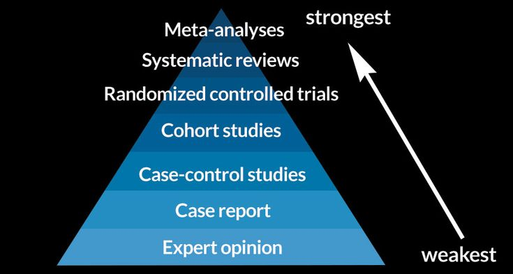Medical Studies - evidence hierarchies
