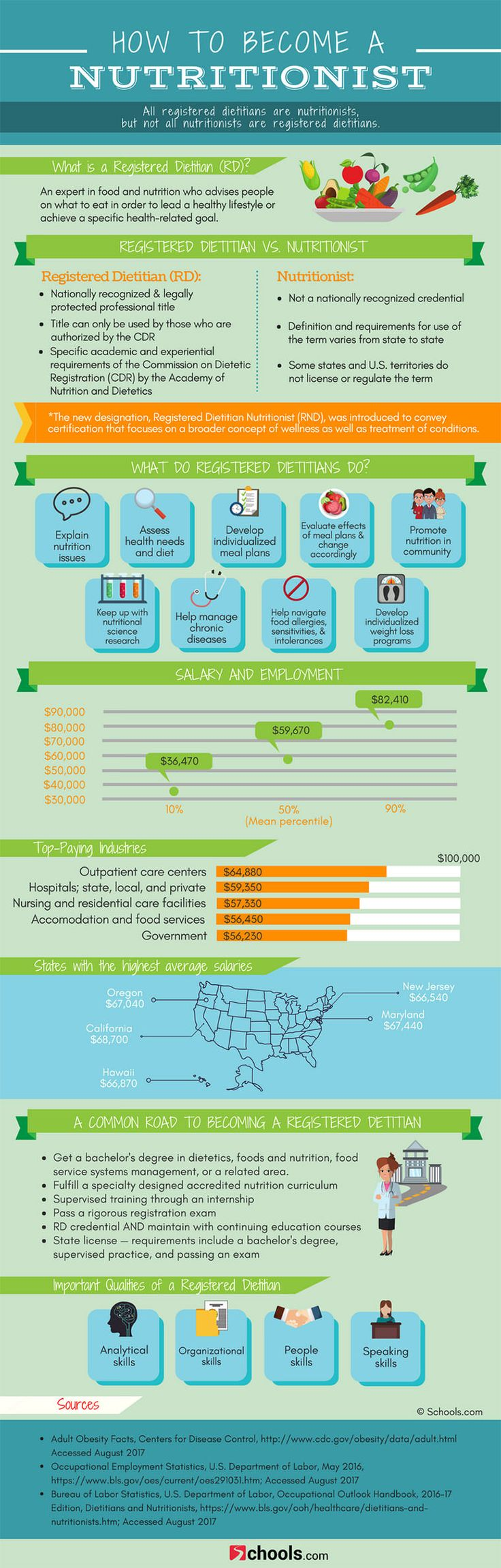 20 best Education Infographics images on Pinterest | Info graphics ...