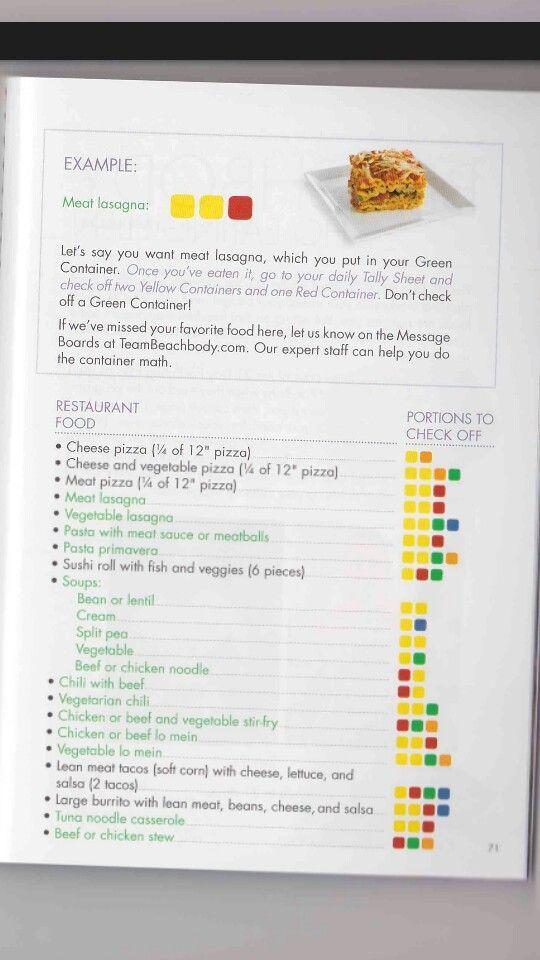 Restaurant guide   #21_day_fix