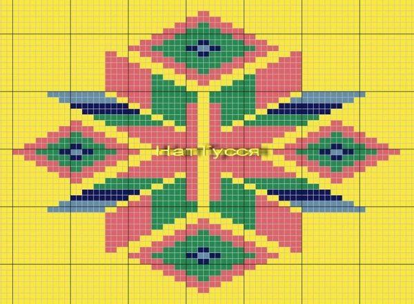 Wayuu Mochila chart by mw6869